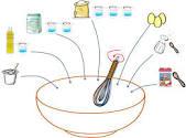 La recette facile du gâteau au yaourt et aux fruits de ROMI, notre singing chef